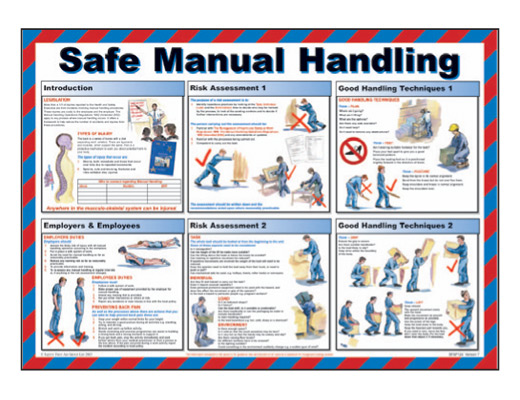 Safety Posters - Safe Manual Handling , 420 X 90Mm Laminated