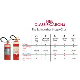 Fire Extinguishers - Water Wet Chemical