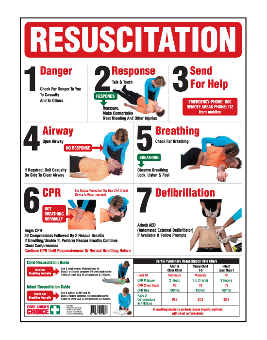 photograph relating to Printable First Aid Guide called 1st help uncomplicated reference specialist printable