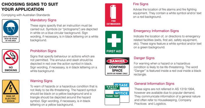 choosing a sign