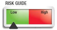 Risk Guide